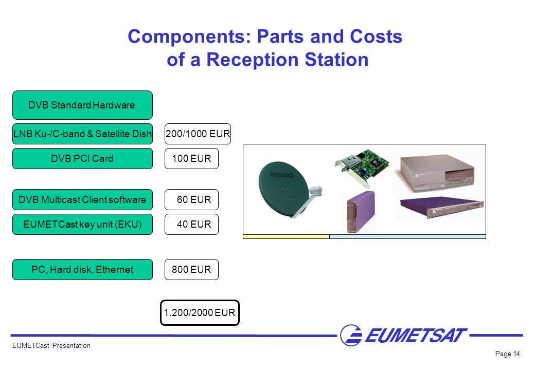 Components: Parts and Costs of a Reception Station