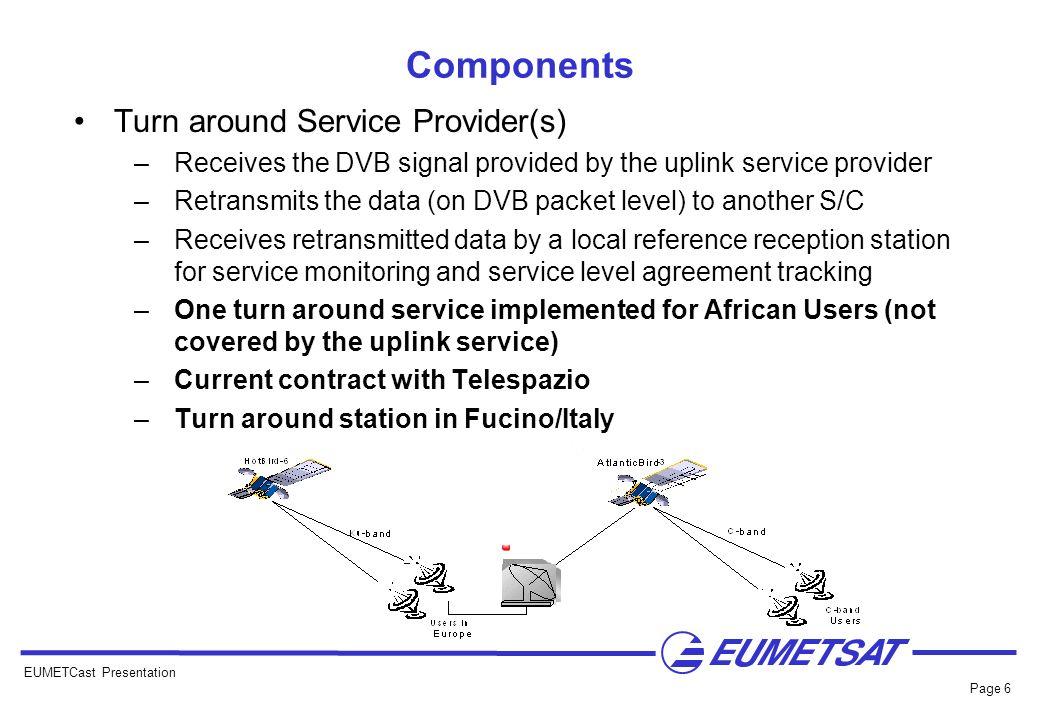 Components Turn around Service Provider(s)