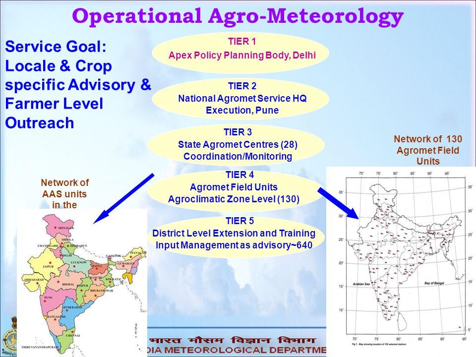 Operational Agro-Meteorology
