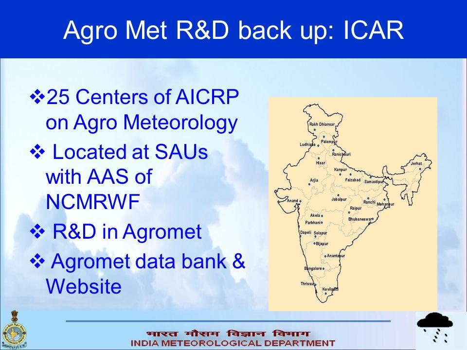 Agro Met R&D back up: ICAR