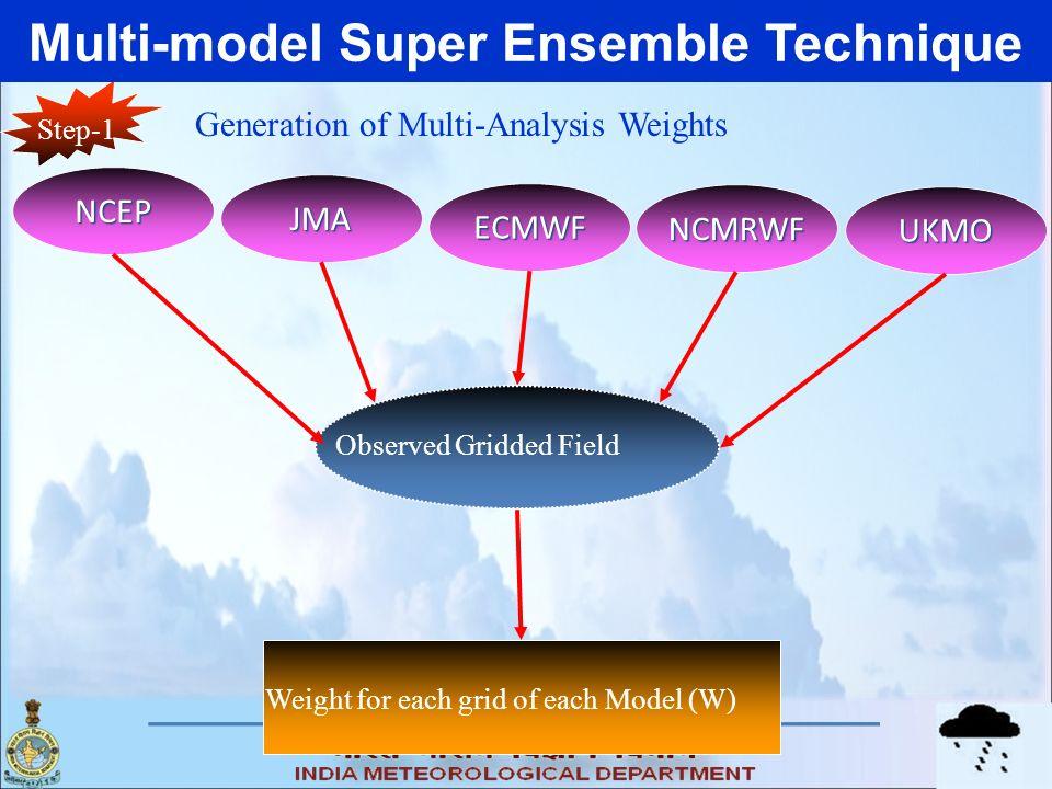 Multi-model Super Ensemble Technique
