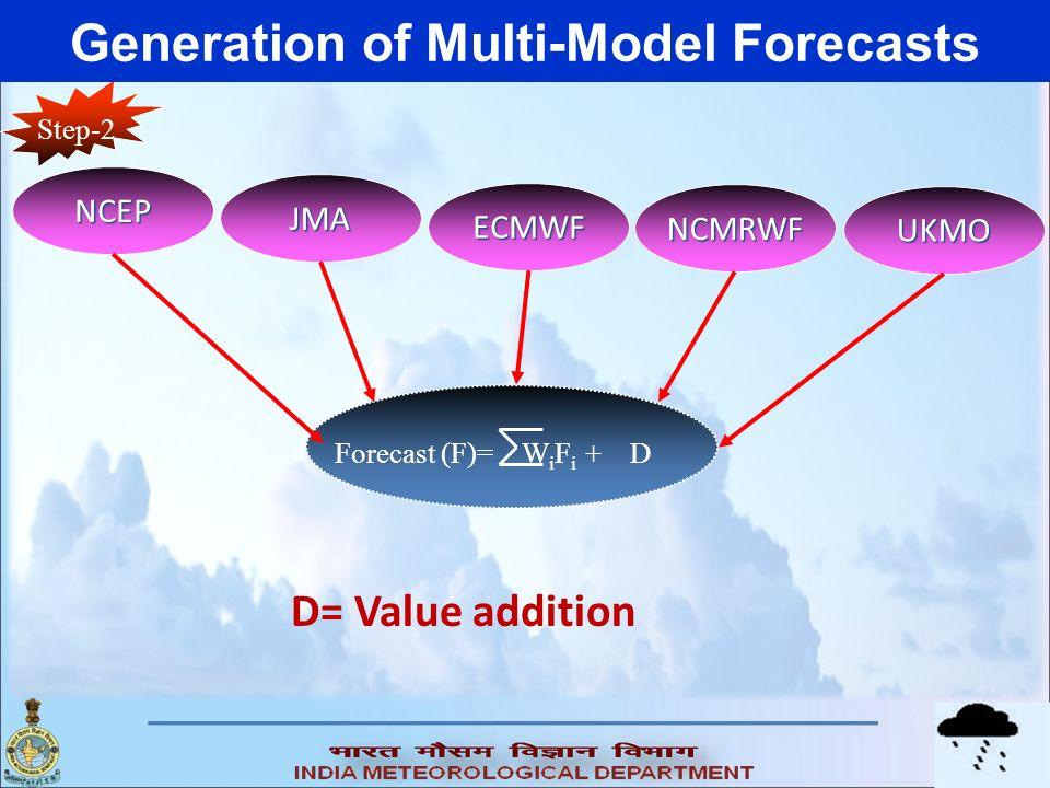 Generation of Multi-Model Forecasts
