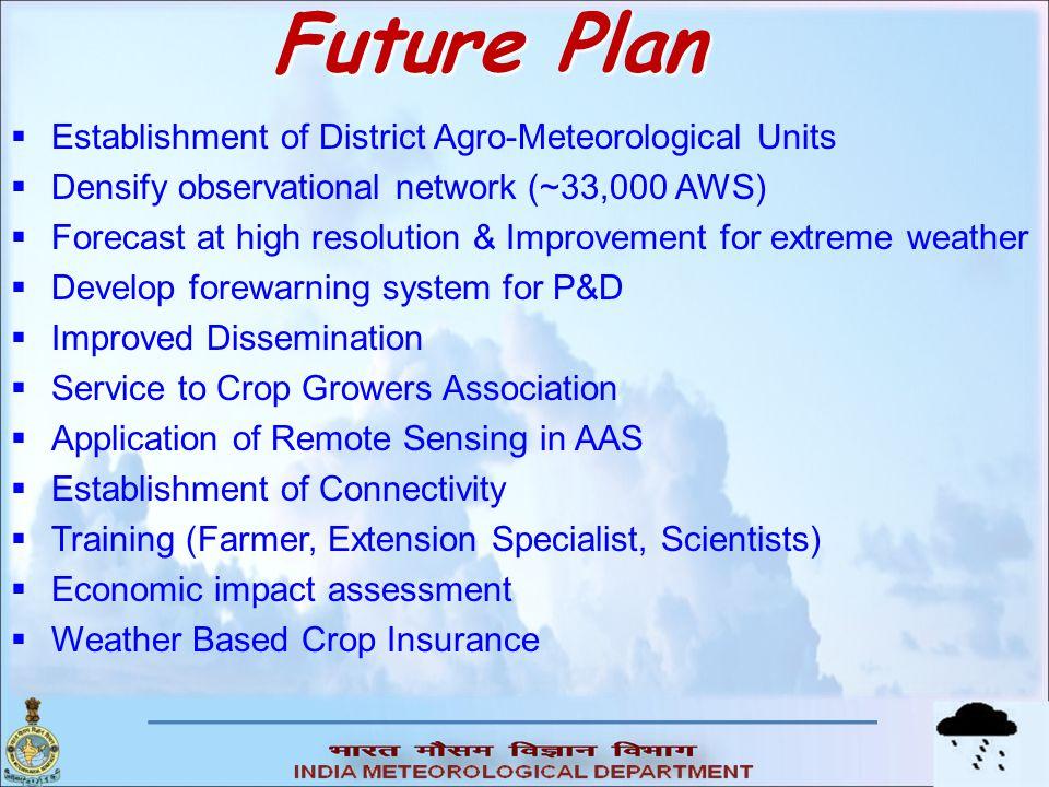 Future Plan Establishment of District Agro-Meteorological Units
