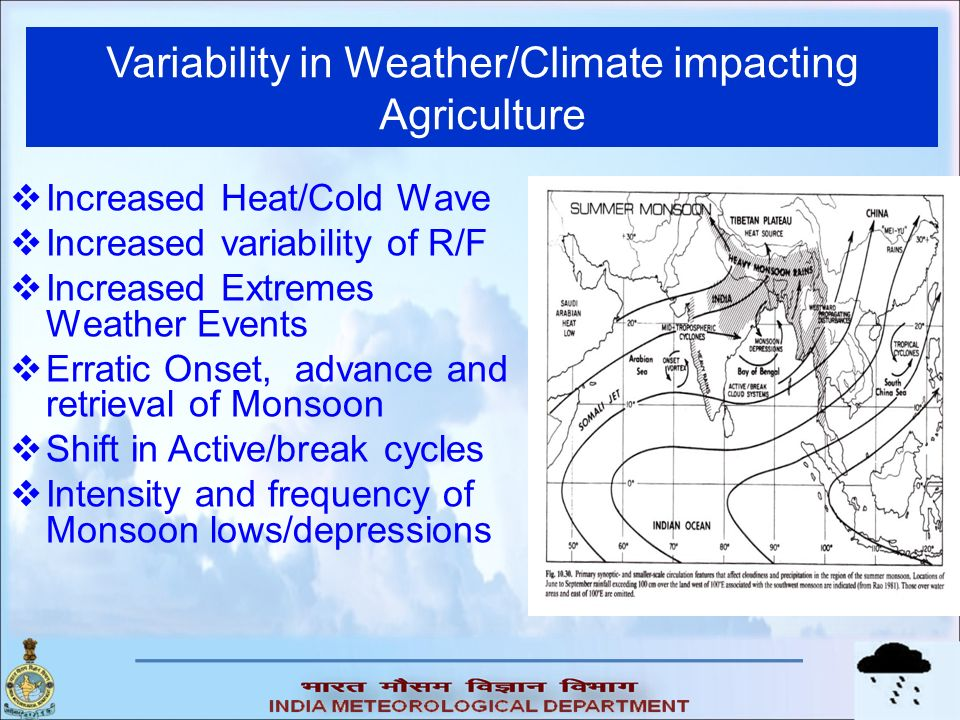 Variability in Weather/Climate impacting Agriculture