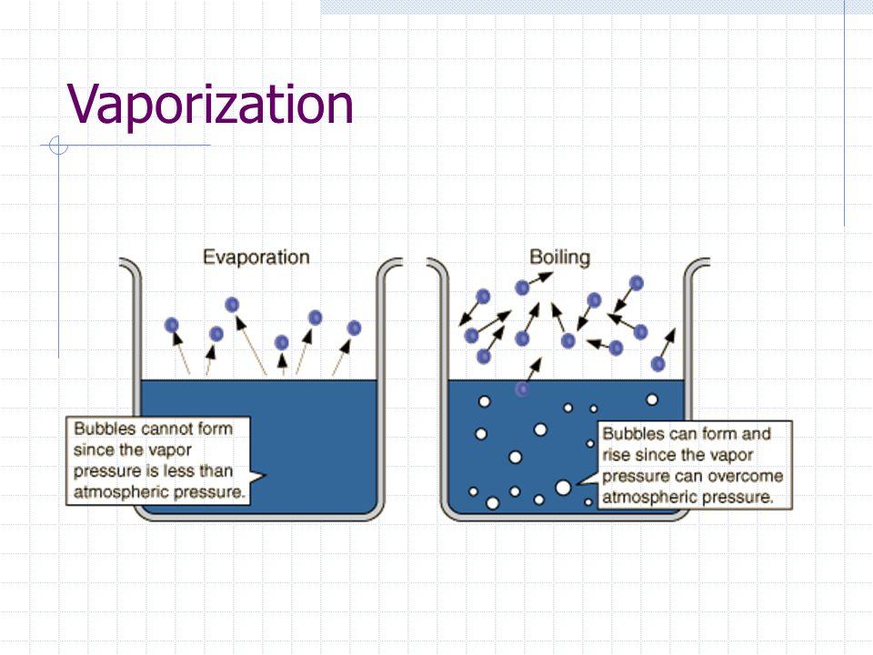 Vaporization