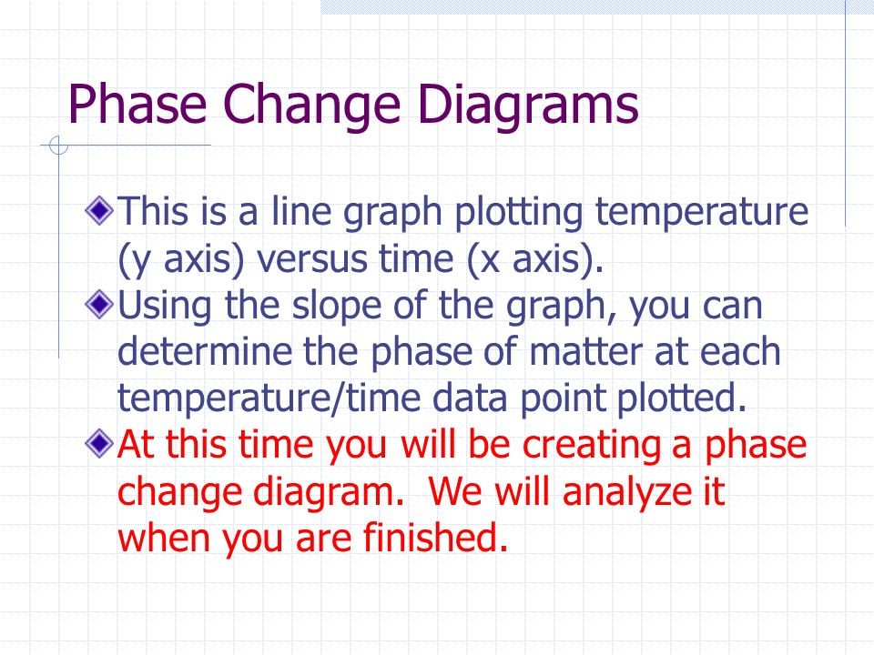 Phase Change Diagrams This is a line graph plotting temperature