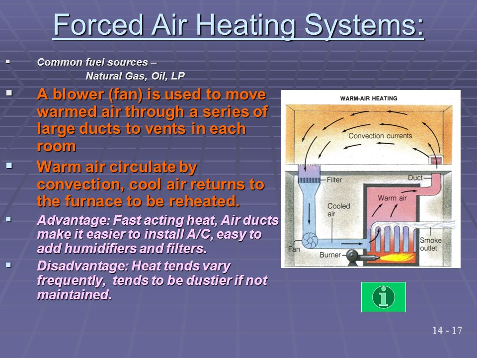 Heating systems ppt video online download for Hot air heating systems