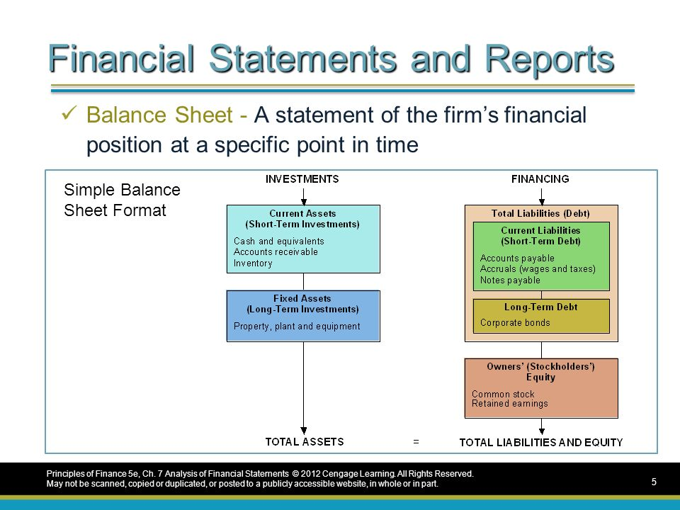 How to Perform a Company Financial Analysis in 12 Steps