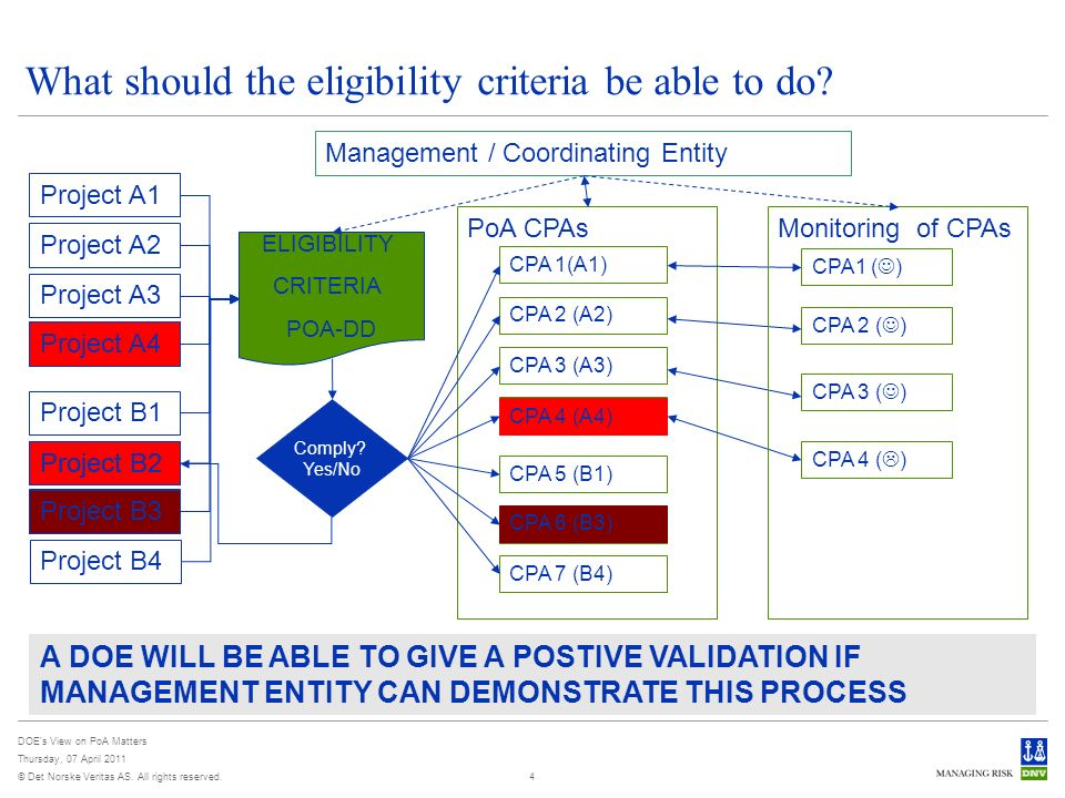 What should the eligibility criteria be able to do