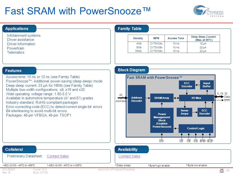 Luxury Car Infotainment System Block Diagram Crest - Electrical ...