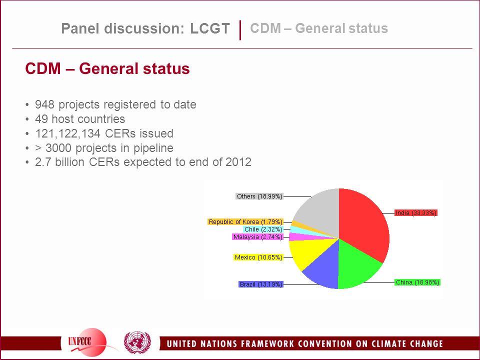 CDM – General status Panel discussion: LCGT CDM – General status
