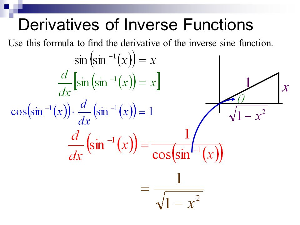 relationship between a function and its derivative