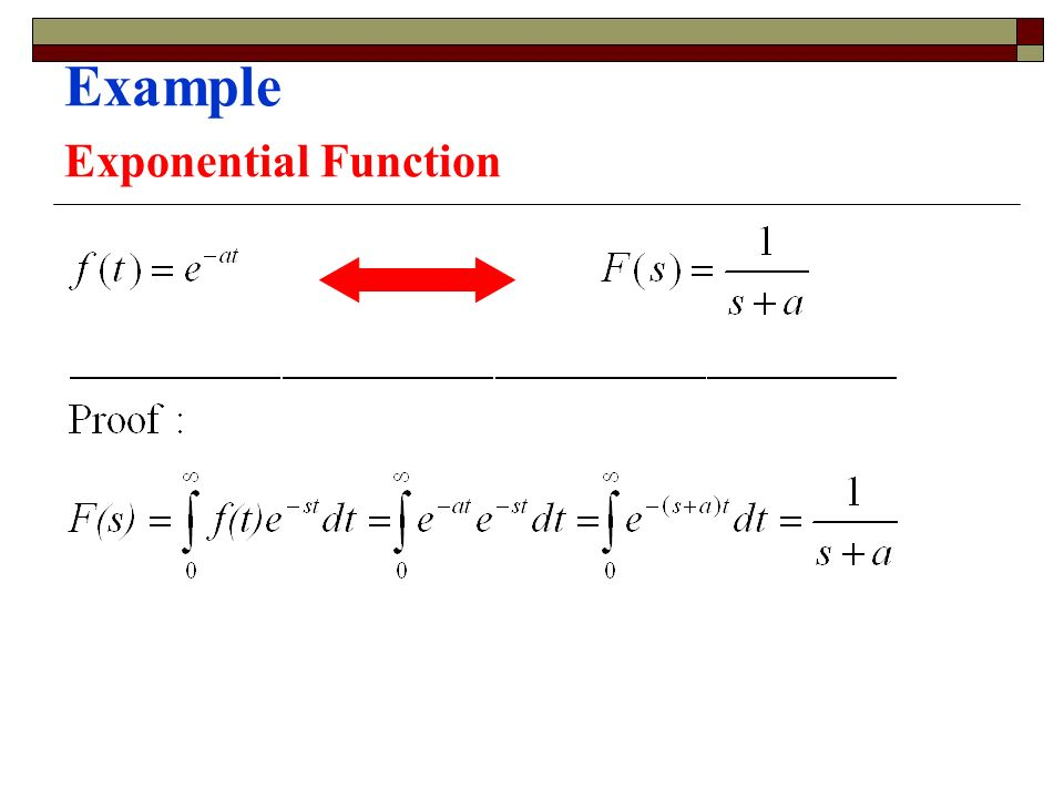 Example Exponential Function
