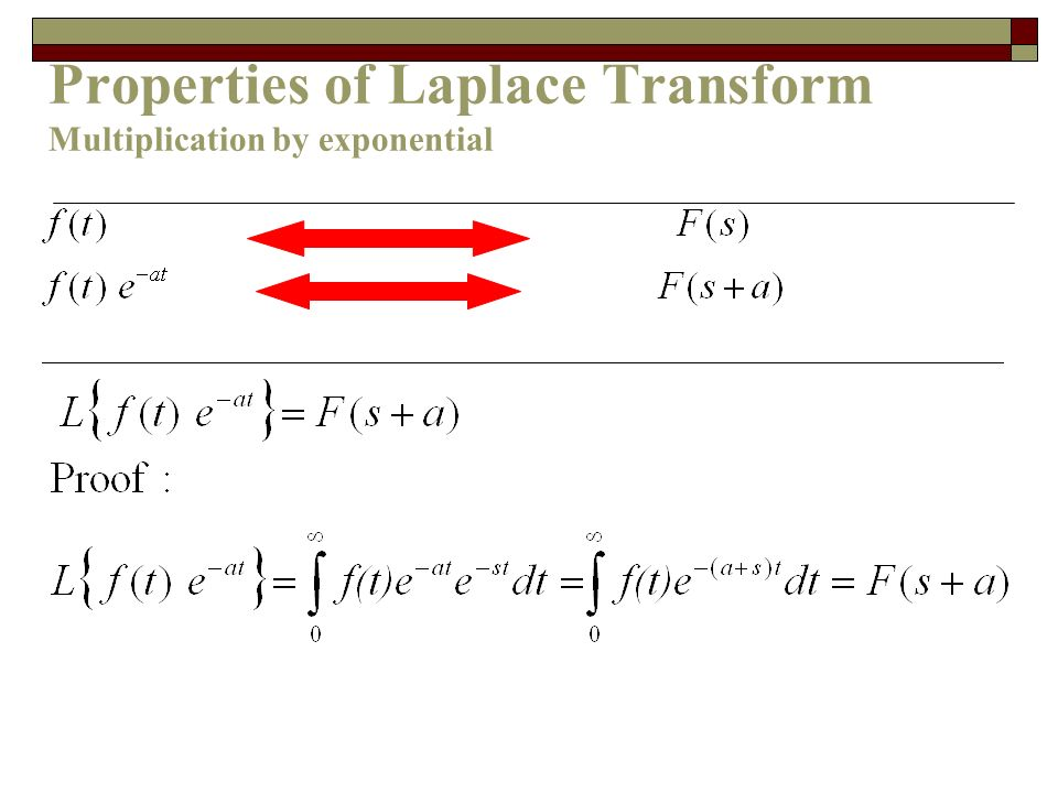 Properties of Laplace Transform Multiplication by exponential