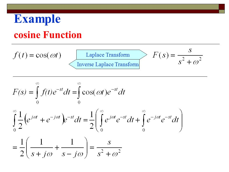 Example cosine Function