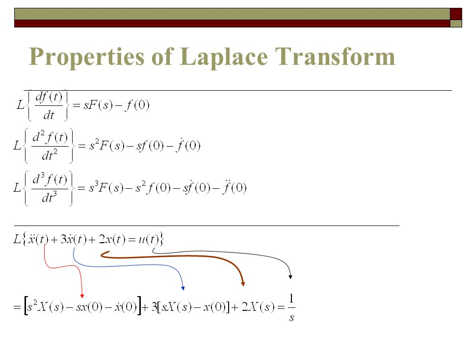 Properties of Laplace Transform