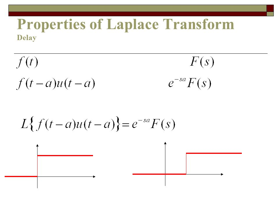 Properties of Laplace Transform Delay