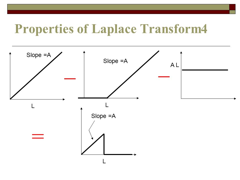 Properties of Laplace Transform4