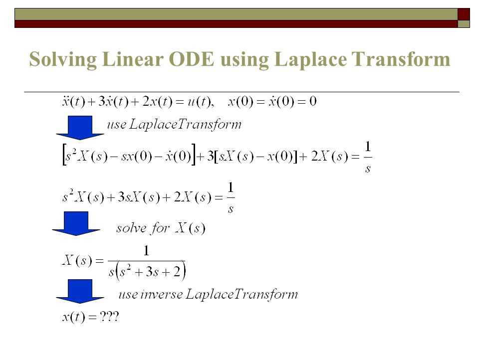 Solving Linear ODE using Laplace Transform