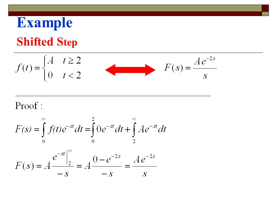 Example Shifted Step