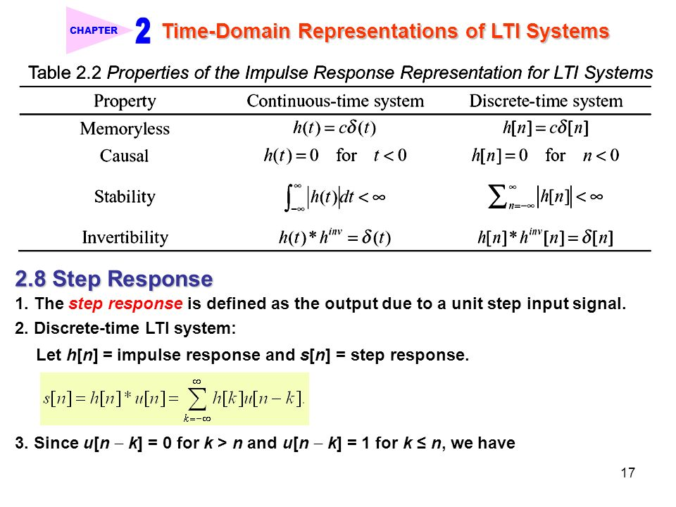 Transient State and Steady State Response of Control System