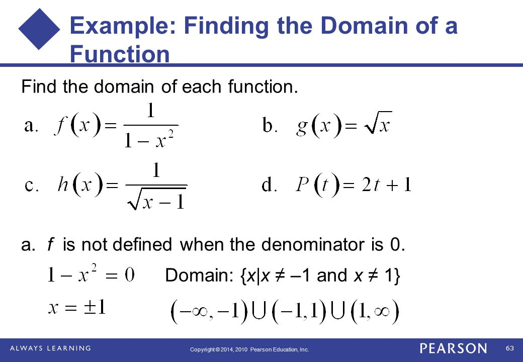 what is function template - chapter 1 graphs and functions ppt download