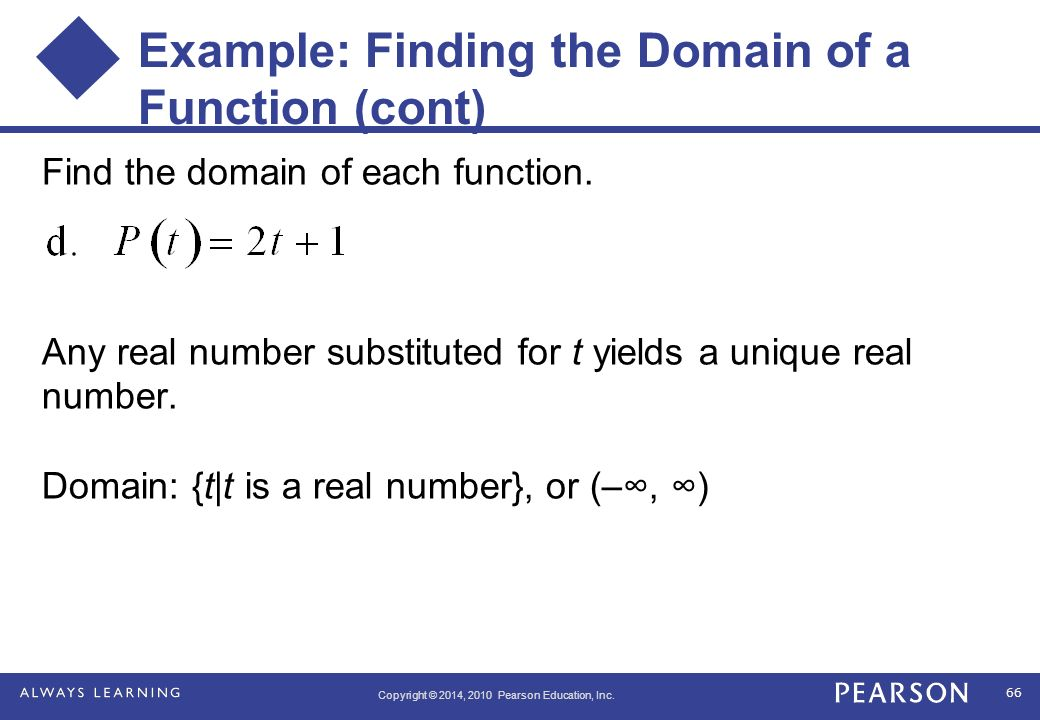 how to find the domain of a function examples