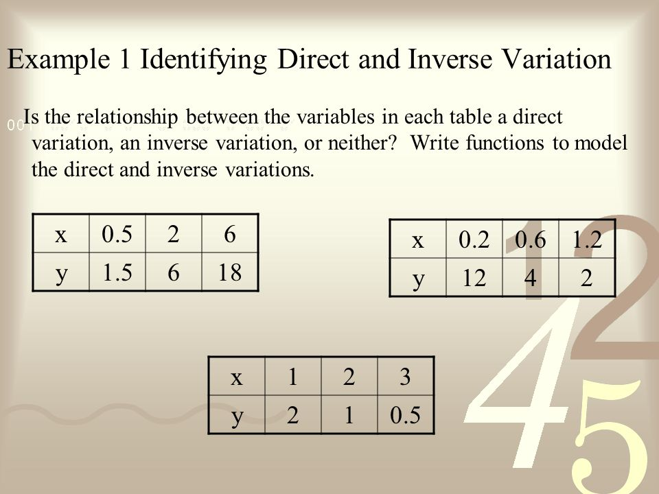 direct and inverse relationship examples