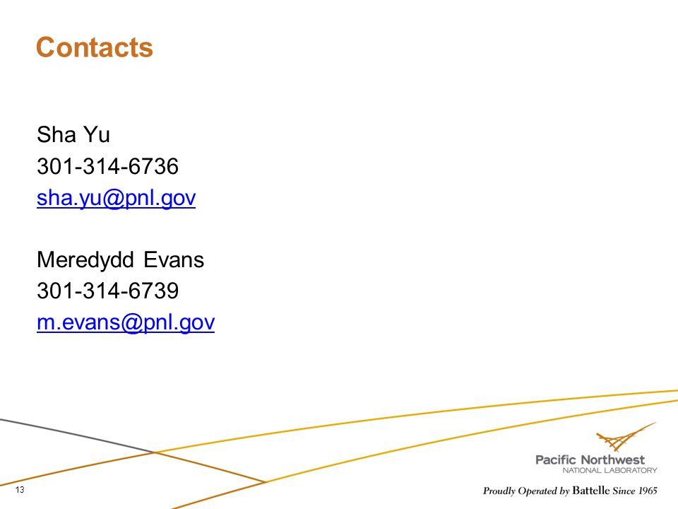 3/28/2017 Contacts Sha Yu 301-314-6736 sha.yu@pnl.gov Meredydd Evans 301-314-6739 m.evans@pnl.gov
