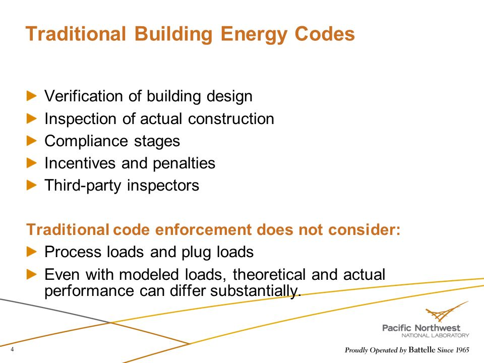Traditional Building Energy Codes