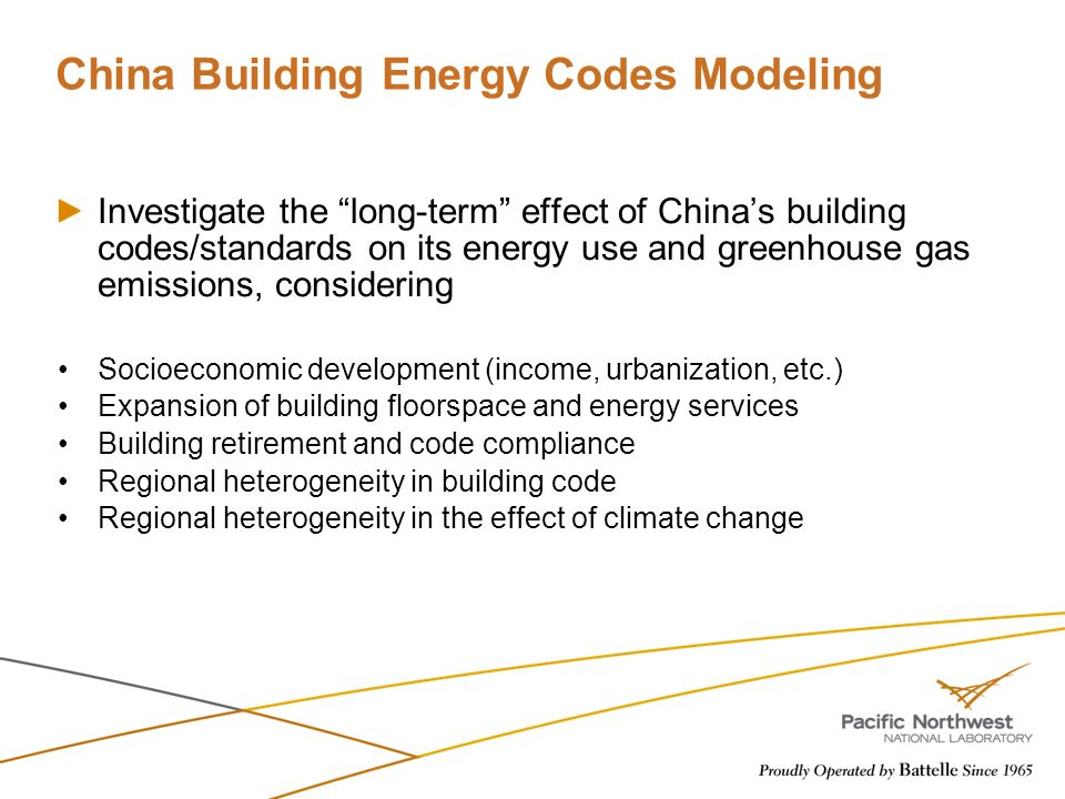 China Building Energy Codes Modeling