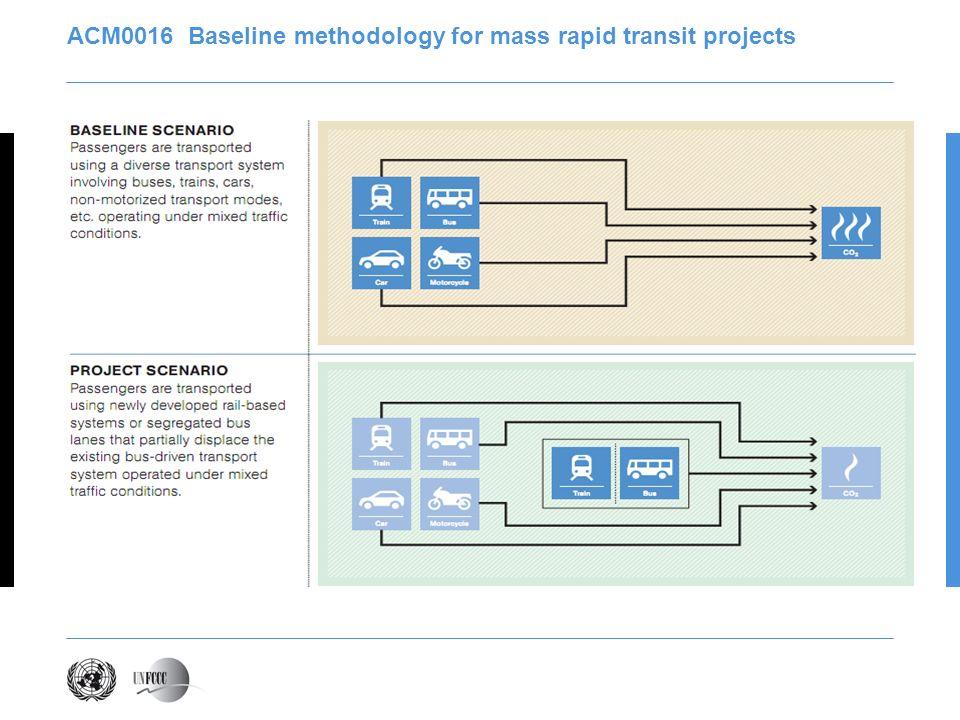 ACM0016 Baseline methodology for mass rapid transit projects