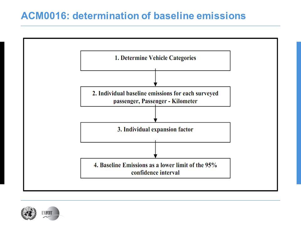 ACM0016: determination of baseline emissions