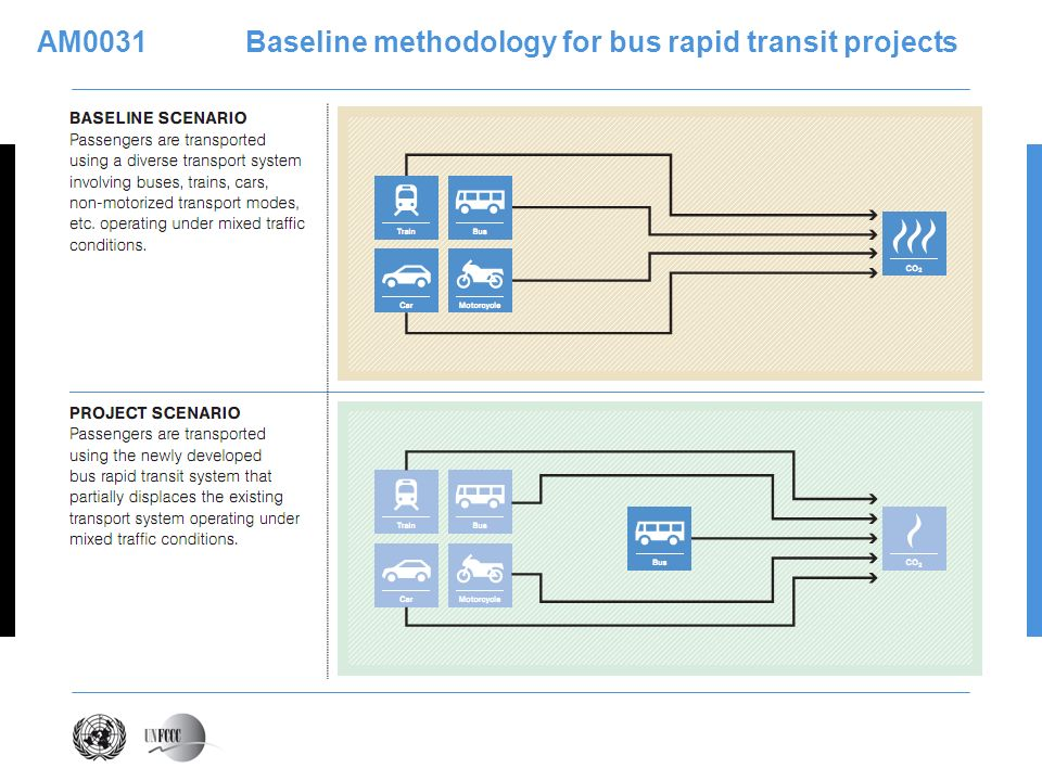 Large scale CDM methodologies for mass rapid transport systems ...
