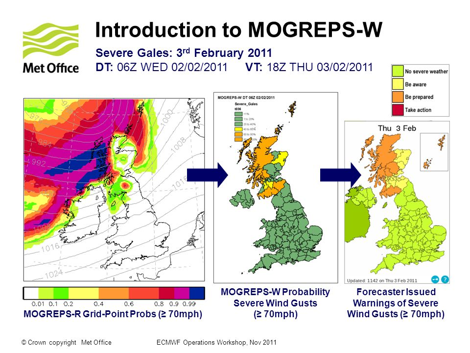 Introduction to MOGREPS-W