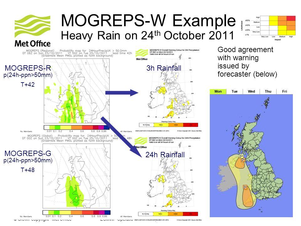 MOGREPS-W Example Heavy Rain on 24th October 2011