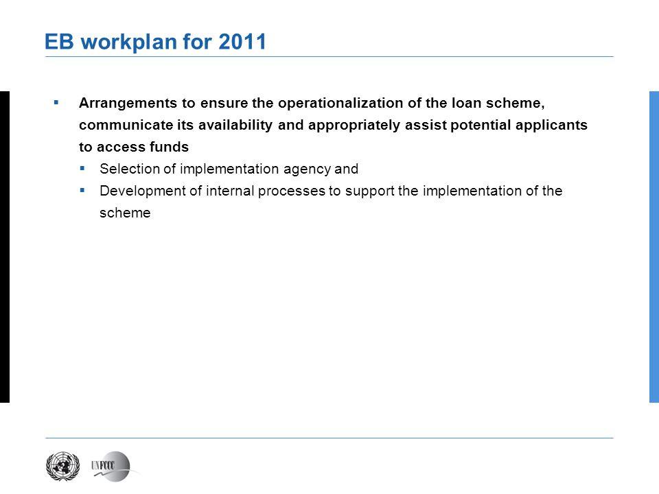 Presentation title EB workplan for 2011.