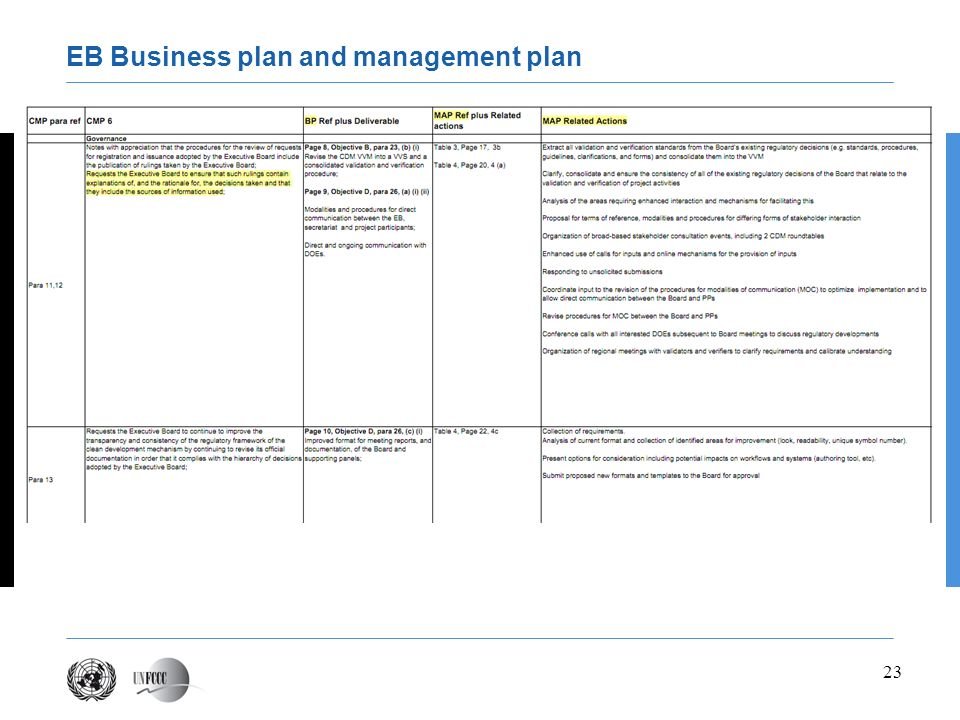 EB Business plan and management plan