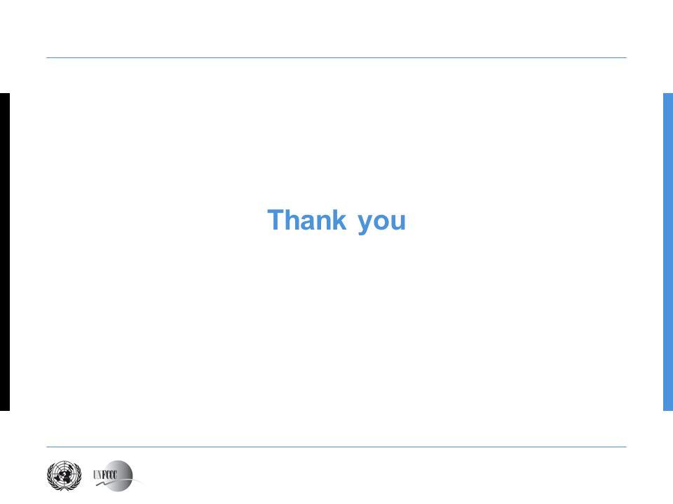 Presentation title Thank you