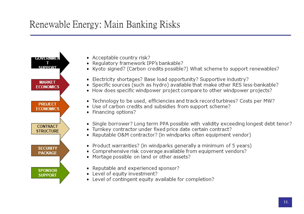 Renewable Energy: Main Banking Risks
