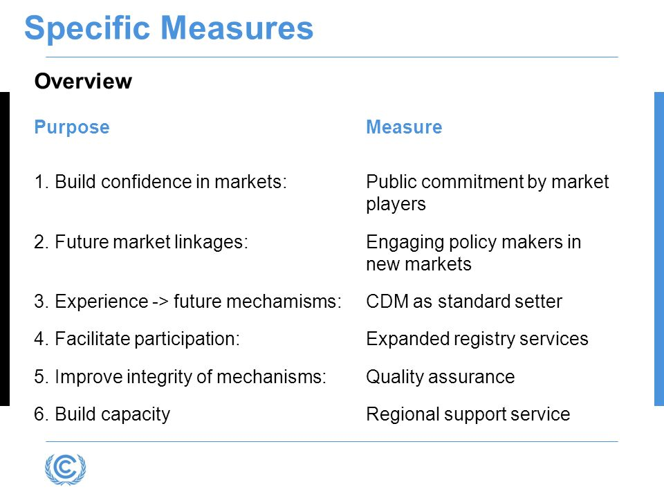 Specific Measures Overview Purpose Measure