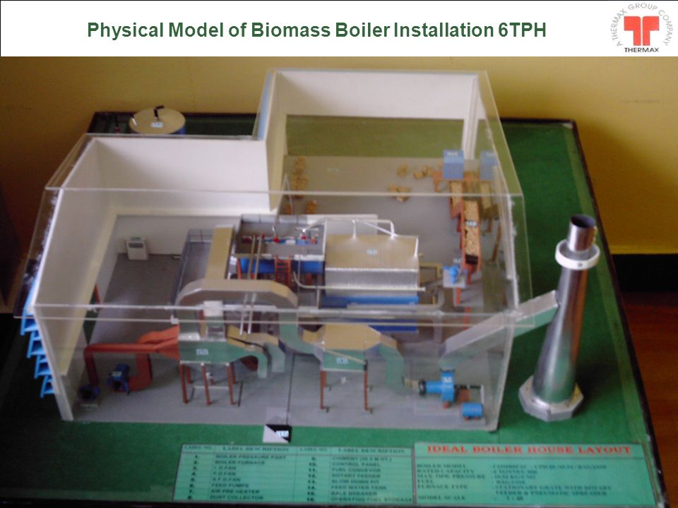Physical Model of Biomass Boiler Installation 6TPH