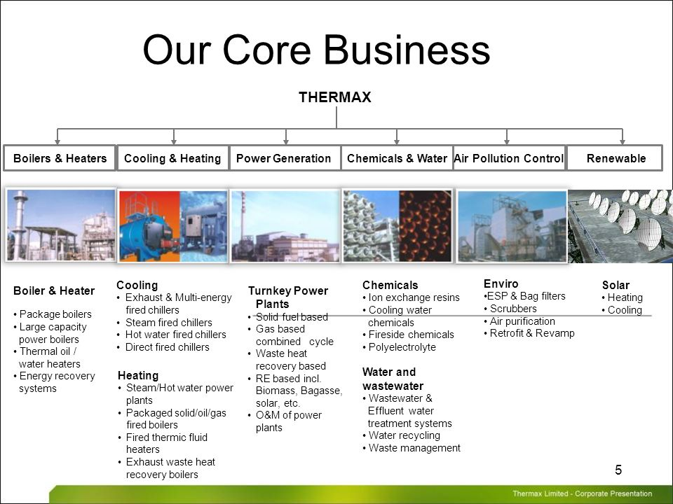 Our Core Business THERMAX 5 Boilers & Heaters Cooling & Heating
