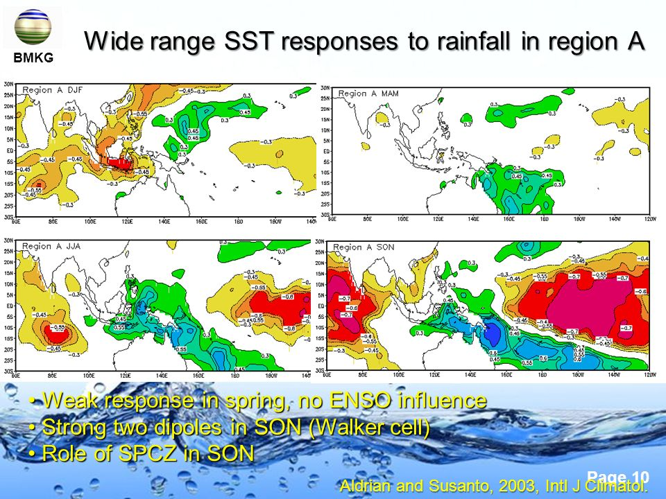 Wide range SST responses to rainfall in region A