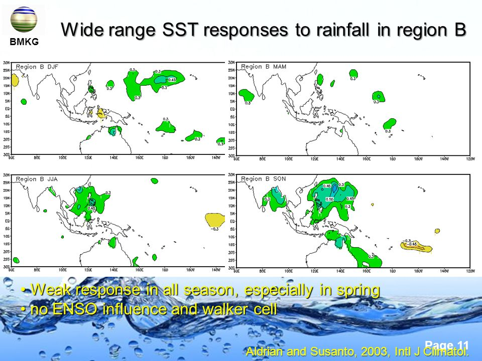 Wide range SST responses to rainfall in region B