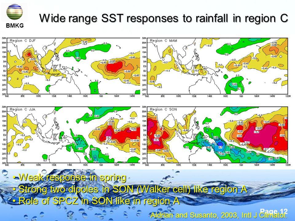 Wide range SST responses to rainfall in region C