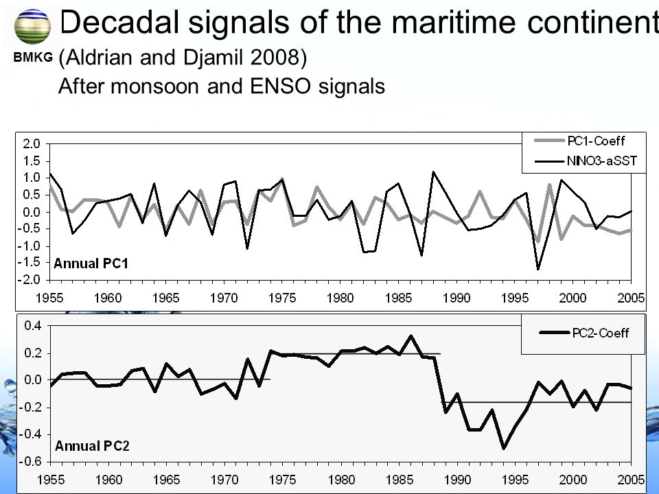 Decadal signals of the maritime continent
