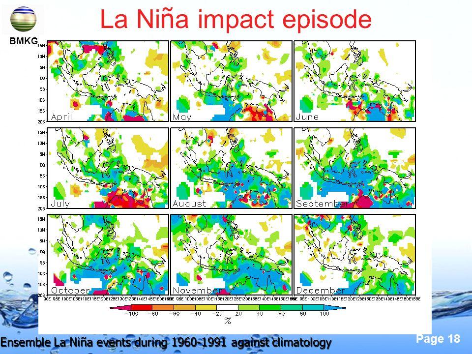 La Niña impact episode BMKG Ensemble La Niña events during 1960-1991 against climatology
