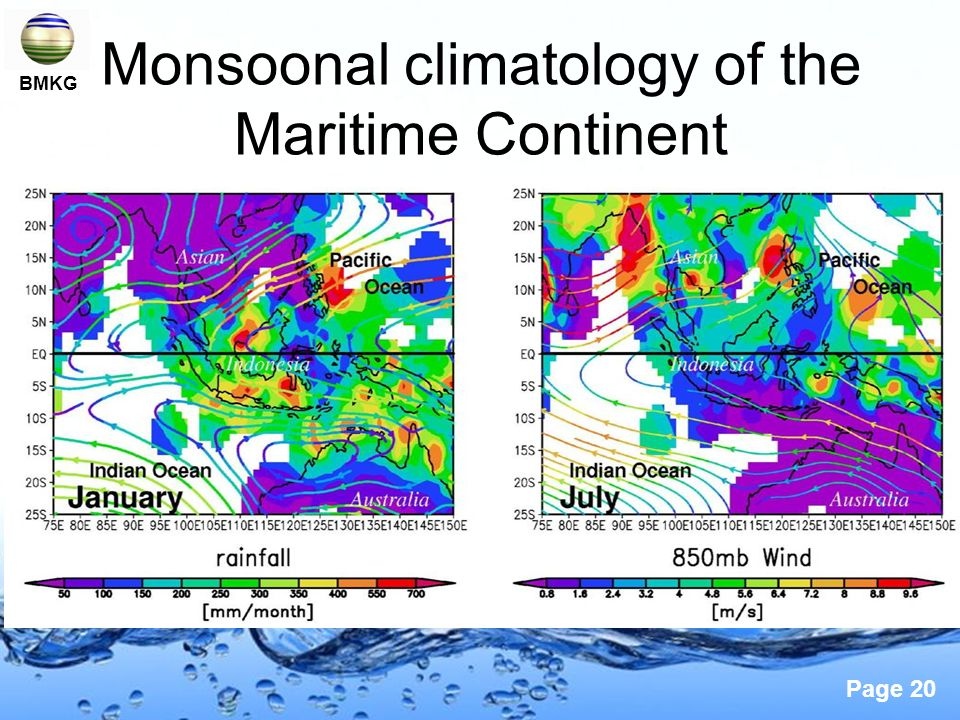 Monsoonal climatology of the Maritime Continent
