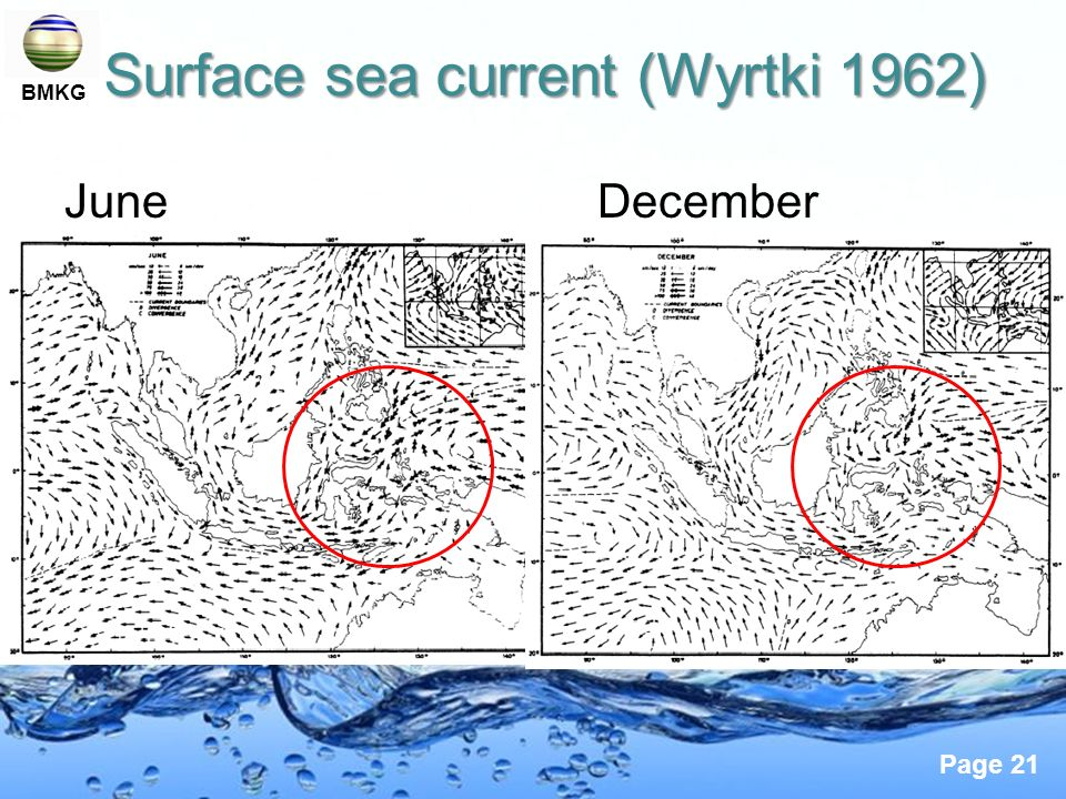 Surface sea current (Wyrtki 1962)